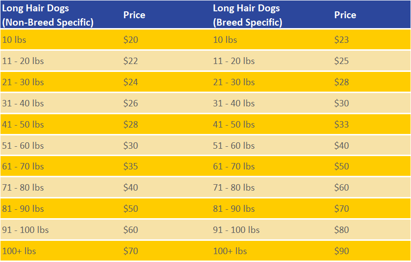 Grooming Prices